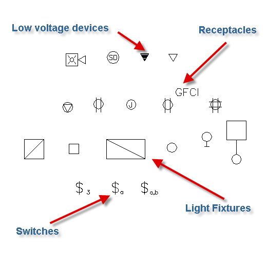 light fixtures  receptacles  switches  and low voltage