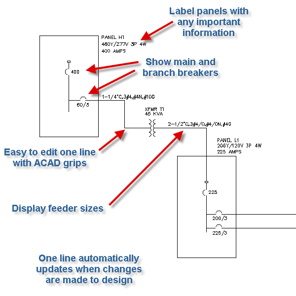 Electrical One Line Diagram Free http://www.designmaster.biz/products/electrical/LearnMore/Features/OneLineDiagrams.html
