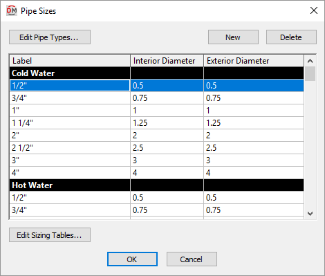 Pipe Sizing Overview « Knowledge Base – Design Master Software